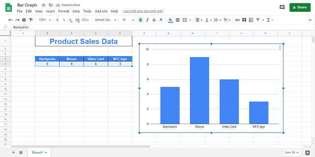 How To Create a Bar Graph in Google Sheets?