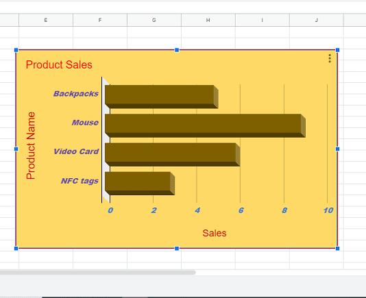 how-to-create-a-bar-graph-on-google-sheet
